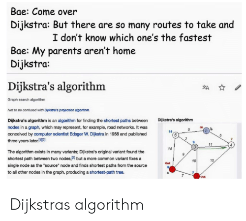 """My Parents Aren't Home: Bae: Come over  Dijkstra: But there are so many routes to take and  I don't know which one's the fastest  Bae: My parents aren't home  Dijkstra:  Dijkstra's algorithm  Graph search algorithm  Not to be contusnd wich Dyleste's prajection igarehm  Dijkstra's algorithm  Dijkstra's algorithm is an algorithm for finding the shortest paths between  nodes in a graph, which may represent, for axample, road networks. It was  concelved by computer scientist Edager W. D kstra in 1958 and published  three years later  18  14  The agorithm exists in many variants; Dijkstra's original variant found the  shortest path between two nodes but a more common variant foces a  single node as the """"source"""" node and finds shortest paths from the source  to all other nodes in the graph, producing a shortest-path trea.  Dijkstras algorithm"""