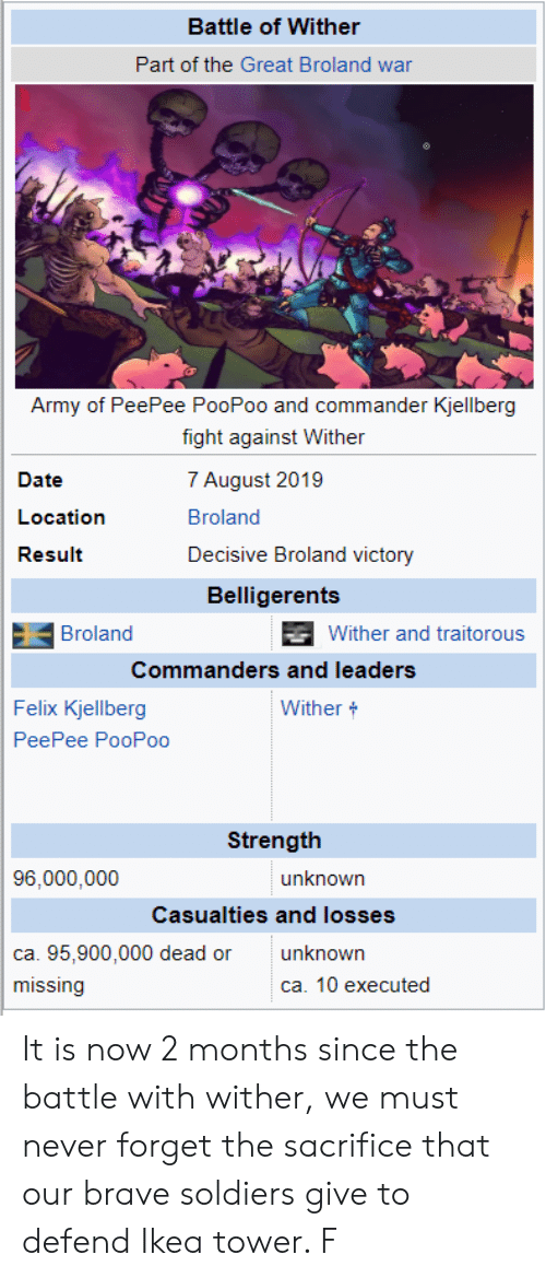 Brave Soldiers: Battle of Wither  Part of the Great Broland war  Army of PeePee PooPoo and commander Kjellberg  fight against Wither  Date  7 August 2019  Location  Broland  Decisive Broland victory  Result  Belligerents  Broland  Wither and traitorous  Commanders and leaders  Felix Kjellberg  Wither  РеePee PooPoо  Strength  96,000,000  unknown  Casualties and losses  unknown  ca. 95,900,000 dead or  са. 10 еxecuted  missing It is now 2 months since the battle with wither, we must never forget the sacrifice that our brave soldiers give to defend Ikea tower. F