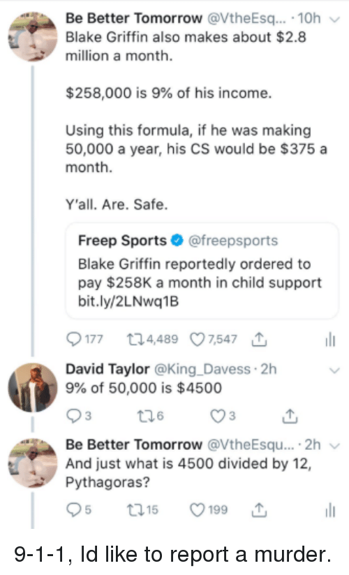 Blake Griffin, Child Support, and Sports: Be Better Tomorrow @VtheEsq. 10h  Blake Griffin also makes about $2.8  million a month  $258,000 is 9% of his income  Using this formula, if he was making  50,000 a year, his CS would be $375 a  month  Y'all. Are. Safe  Freep Sports@freepsports  Blake Griffin reportedly ordered to  pay $258K a month in child support  bit.ly/2LNwq1B  177 t24489 07,547  David Taylor @King _Davess 2h  9% of 50,000 is $4500  Be Better Tomorrow @VtheEsqu....2h  And just what is 4500 divided by 12,  Pythagoras?  t01  5199 9-1-1, Id like to report a murder.