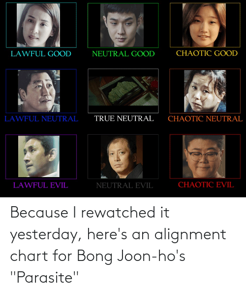"Bong: Because I rewatched it yesterday, here's an alignment chart for Bong Joon-ho's ""Parasite"""