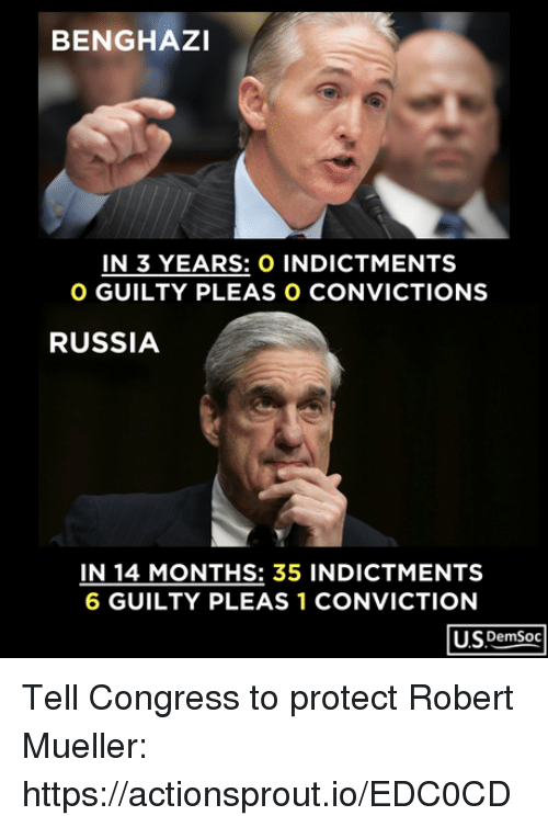 Russia, Congress, and Robert: BENGHAZI  IN 3 YEARS: O INDICTMENTS  O GUILTY PLEAS O CONVICTIONS  RUSSIA  IN 14 MONTHS: 35 INDICTMENTS  6 GUILTY PLEAS 1 CONVICTION  U.SDemSoc Tell Congress to protect Robert Mueller: https://actionsprout.io/EDC0CD