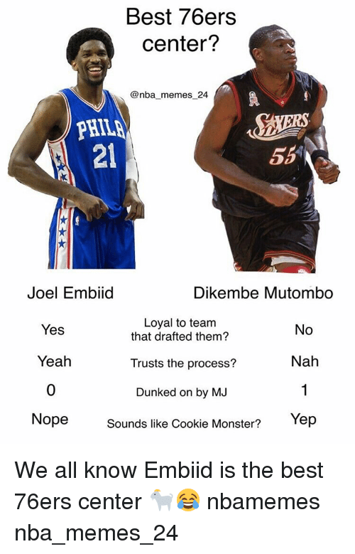 Cookie Monster, Cookies, and Dunk: Best 76ers  center?  @nba memes 24  PHILA  55  Joel Embiid  Dikembe Mutombo  Loyal to team  Yes  No  that drafted them?  Yeah  Nah  Trusts the process?  Dunked on by MJ  Nope  Sounds like Cookie Monster?  Yep We all know Embiid is the best 76ers center 🐐😂 nbamemes nba_memes_24