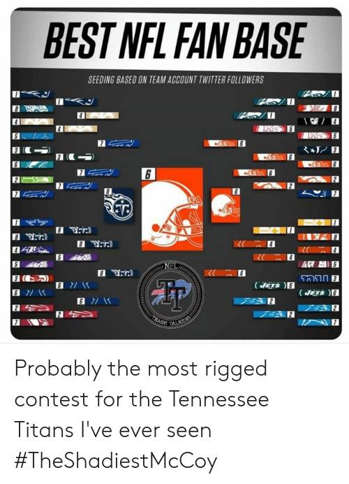 nfl fan: BEST NFL FAN BASE  SEEDING BASED ON TEAM ACCOUNT TWITTER FOLLOWERS  1  IKB  4  :糧 Probably the most rigged contest for the Tennessee Titans I've ever seen #TheShadiestMcCoy