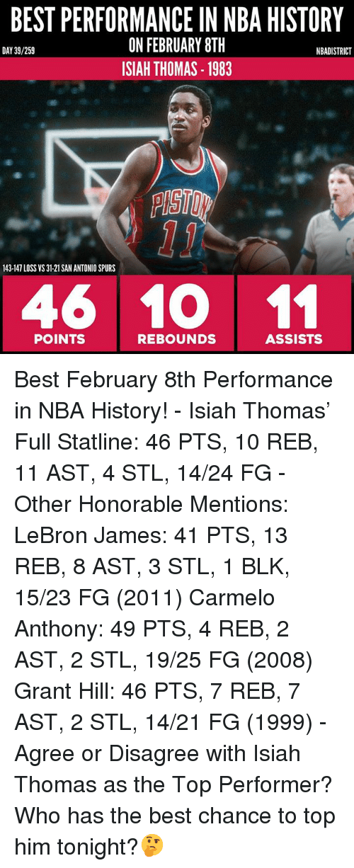 Carmelo Anthony, LeBron James, and Nba: BEST PERFORMANCE IN NBA HISTORY  ON FEBRUARY 8TH  ISIAH THOMAS-1983  DAY 39/259  NBADISTRICT  PISTON  143-147 LOSS VS 31-21 SAN ANTONIO SPURS  46 10 1  POINTS  REBOUNDS  ASSISTS Best February 8th Performance in NBA History! - Isiah Thomas' Full Statline: 46 PTS, 10 REB, 11 AST, 4 STL, 14/24 FG - Other Honorable Mentions: LeBron James: 41 PTS, 13 REB, 8 AST, 3 STL, 1 BLK, 15/23 FG (2011) Carmelo Anthony: 49 PTS, 4 REB, 2 AST, 2 STL, 19/25 FG (2008) Grant Hill: 46 PTS, 7 REB, 7 AST, 2 STL, 14/21 FG (1999) - Agree or Disagree with Isiah Thomas as the Top Performer? Who has the best chance to top him tonight?🤔
