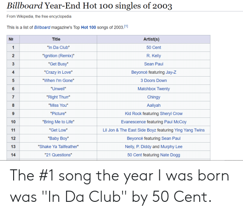 """50 Cent, Beyonce, and Billboard: Billboard Year-End Hot 100  singles of 2003  From Wikipedia, the free encyclopedia  This is a list of Billboard magazine's Top Hot 100 songs of 2003.1  No  Title  Artist(s)  """"In Da Club""""  1  50 Cent  2  """"Ignition (Remix)""""  R. Kelly  """"Get Busy""""  3  Sean Paul  """"Crazy in Love""""  4  Beyoncé featuring Jay-Z  """"When I'm Gone""""  5  3 Doors Down  Matchbox Twenty  6  """"Unwell""""  """"Right Thurr""""  Chingy  7  8  """"Miss You""""  Aaliyah  9  """"Picture""""  Kid Rock featuring Sheryl Crow  Evanescence featuring Paul McCoy  """"Bring Me to Life""""  10  Lil Jon &The East Side Boyz featuring Ying Yang Twins  11  """"Get Low""""  12  """"Baby Boy""""  Beyoncé featuring Sean Paul  13  """"Shake Ya Tailfeather""""  Nelly, P. Diddy and Murphy Lee  50 Cent featuring Nate Dogg  14  """"21 Questions"""" The #1 song the year I was born was """"In Da Club"""" by 50 Cent."""