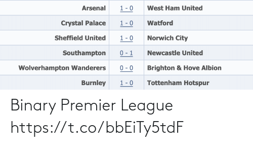 Premier League: Binary Premier League https://t.co/bbEiTy5tdF
