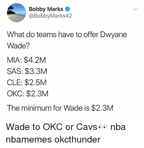 Basketball, Cavs, and Dwyane Wade: Bobby Marks  @BobbyMarks42  What do teams have to offer Dwyane  Wade?  MIA: $4.2M  SAS: $3.3M  CLE: $2.5M  OKC: $2.3M  The minimum for Wade is $2.3M Wade to OKC or Cavs👀 nba nbamemes okcthunder