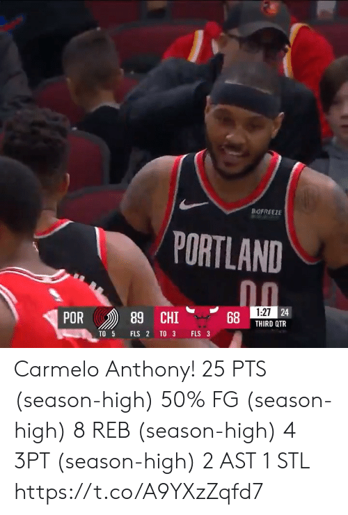 stl: BOFREEZE  PORTLAND  1:27 24  POR  89 CHI  THIRD QTR  TO 3  FLS 3  TO 5  FLS 2 Carmelo Anthony!   25 PTS (season-high) 50% FG (season-high) 8 REB (season-high) 4 3PT (season-high) 2 AST 1 STL  https://t.co/A9YXzZqfd7