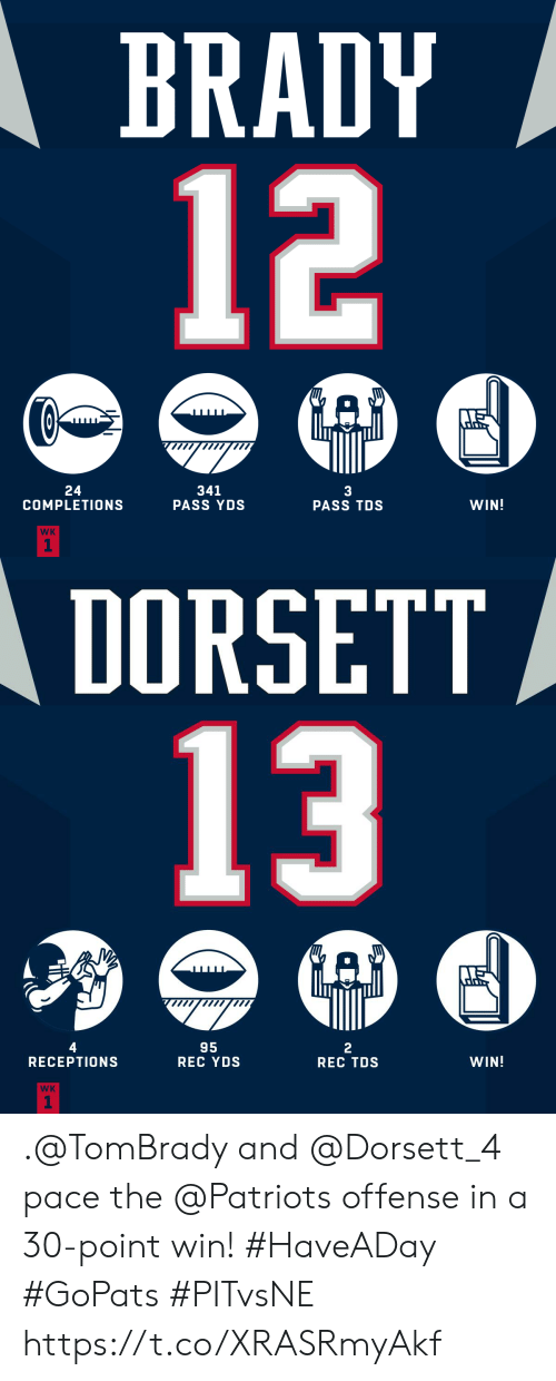 pace: BRADY  12  24  COMPLETIONS  341  PASS YDS  3  PASS TDS  WIN!  WK  1   DORSETT  13  4  95  REC YDS  2  REC TDS  RECEPTION  WIN!  WK  1 .@TomBrady and @Dorsett_4 pace the @Patriots offense in a 30-point win! #HaveADay #GoPats  #PITvsNE https://t.co/XRASRmyAkf