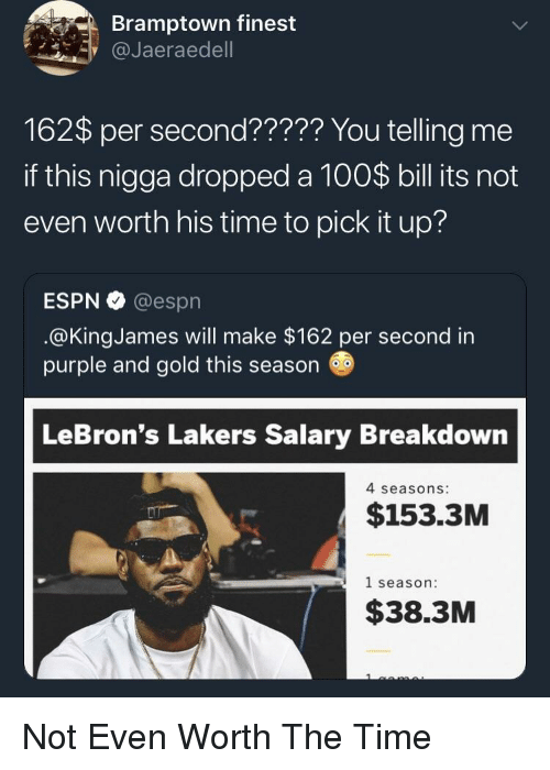 Anaconda, Espn, and Los Angeles Lakers: Bramptown finest  Jaeraedel  162$ per second????? You telling me  if this nigga dropped a 100$ bill its not  even worth his time to pick it up?  ESPN @espn  .@KingJames will make $162 per second in  purple and gold this season  LeBron's Lakers Salary Breakdown  4 seasons:  $153.3M  1 season:  $38.3M Not Even Worth The Time