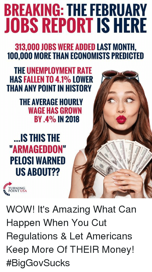 """Anaconda, Memes, and Money: BREAKING: THE FEBRUARY  JOBS REPORT IS HERE  313,000 JOBS WERE ADDED LAST MONTH,  100,000 MORE THAN ECONOMISTS PREDICTED  THE UNEMPLOYMENT RATE  HAS FALLEN TO 4.1% LOWER  THAN ANY POINT IN HISTORY  THE AVERAGE HOURLY  WAGE HAS GROWN  BY.4% IN 2018  ..S THIS THE  ARMAGEDDON""""  PELOSI WARNED  US ABOUT??  URNTNSA  POINT USA WOW! It's Amazing What Can Happen When You Cut Regulations & Let Americans Keep More Of THEIR Money! #BigGovSucks"""