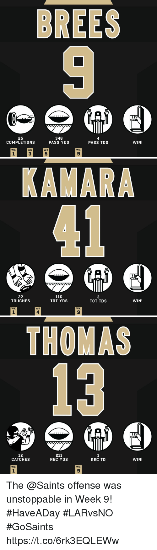Memes, New Orleans Saints, and 🤖: BREES  25  COMPLETIONS  346  PASS YDS  4  PASS TDS  WIN!  WK  WK  WK  WK  3  5  9   KAMARA  116  TOT YDS  3  TOT TDS  TOUCHES  WIN!  WK  WK  WK  1  4  9   THOMAS  13  12  CATCHES  211  REC YDS  REC TD  WIN!  WK  WK  1  9 The @Saints offense was unstoppable in Week 9! #HaveADay #LARvsNO  #GoSaints https://t.co/6rk3EQLEWw