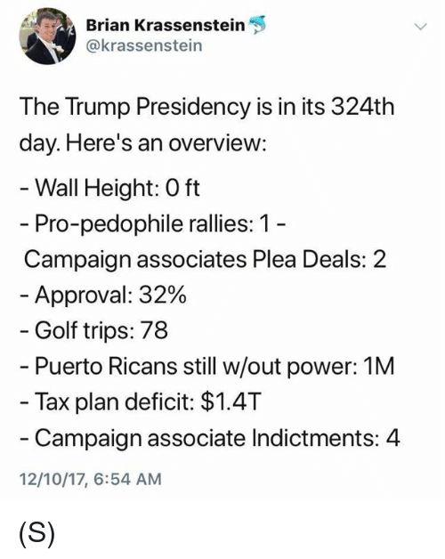 Golf, Power, and Trump: Brian Krassenstein  @krassenstein  The Trump Presidency is in its 324th  day. Here's an overview:  - Wall Height: O ft  - Pro-pedophile rallies: 1 -  Campaign associates Plea Deals: 2  Approval: 32%  - Golf trips: 78  - Puerto Ricans still w/out power: 1M  Tax plan deficit: $1.4T  - Campaign associate Indictments: 4  12/10/17, 6:54 AM (S)