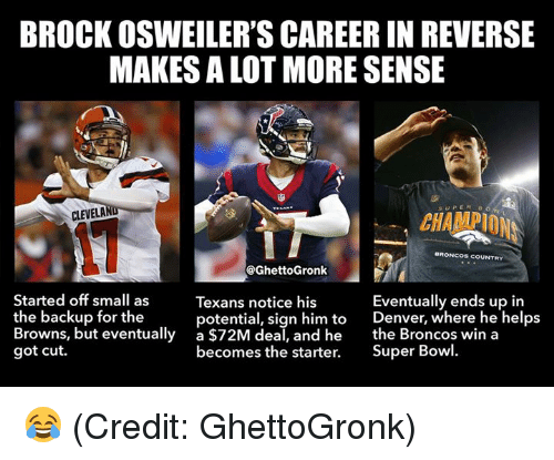 Credited: BROCK OSWEILER'S CAREER IN REVERSE  MAKES A LOT MORE SENSE  SUPER  CHANPION  CLEVELA  ORONCOS COUNTRY  @GhettoGronk  Started off small as  the backup for the  Browns, but eventually  got cut.  Texans notice his  potential, sign him to  a $72M deal, and he  becomes the starter.  Eventually ends up in  Denver, where he helps  the Broncos win a  Super Bowl. 😂 (Credit: GhettoGronk)