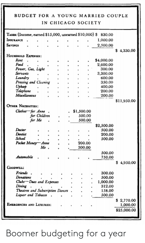 Chicago, Children, and Doctor: BUDGET FOR A YOUNG MARRIED COUPLE  IN CHICAGO SOCIETY  TAXES: (Income, earned $15,000, unearned $10,000) $ 830.00  INSURANCE  1,000.00  SAVINGS  2,500.00  $ 4,330.00  HOUSEHOLD EXPENSES:  Rent  Food  $4,000.00  2,600.00  300.00  3,300.00  Power, Gas, Light  Servants  Laundry  Pressing and Cleaning  Upkeep  Telephone  600.00  350.00  400.00  200.00  Miscellaneous  200.00  $11,950.00  OTHER NECESSITIES:  Clother for Anne  for Children  for Me  $1,500.00  500.00  500.00  $2,500.00  500.00  200.00  Doctor  Dentist  School  500.00  Pocket Money Anne  200.00  Me .  300.00  500.00  Automobile  750.00  $ 4,950.00  GOODWILL:  Friends  300.00  500.00  1,000.00  312.00  158.00  500.00  Donations  Clubs-Dues and Expenses  Dining  Theatres and Subseription Dances  Liquor and Tobacco  $ 2,770.00  1,000.00  EMERGENCIES AND LUXURIES:  $25,000.00 Boomer budgeting for a year