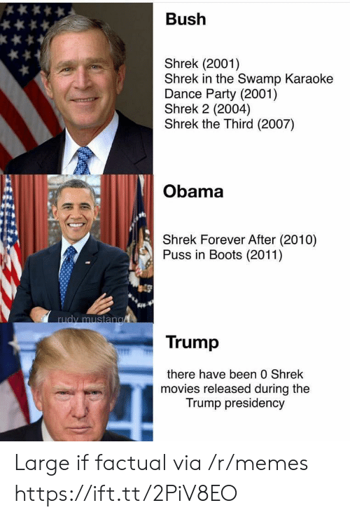 Memes, Movies, and Obama: Bush  Shrek (2001)  Shrek in the Swamp Karaoke  Dance Party (2001)  Shrek 2 (2004)  Shrek the Third (2007)  Obama  Shrek Forever After (2010)  Puss in Boots (2011)  rudy mustan  Trump  there have been 0 Shrek  movies released during the  Trump presidency Large if factual via /r/memes https://ift.tt/2PiV8EO