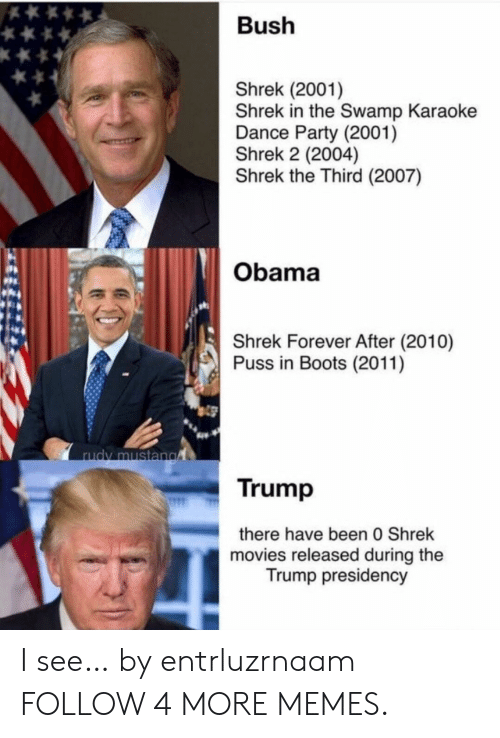 Dank, Memes, and Movies: Bush  Shrek (2001)  Shrek in the Swamp Karaoke  Dance Party (2001)  Shrek 2 (2004)  Shrek the Third (2007)  Obama  Shrek Forever After (2010)  Puss in Boots (2011)  rudy mustang  Trump  there have been 0 Shrek  movies released during the  Trump presidency I see… by entrluzrnaam FOLLOW 4 MORE MEMES.