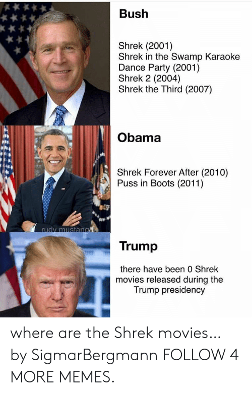Dank, Memes, and Movies: Bush  Shrek (2001)  Shrek in the Swamp Karaoke  Dance Party (2001)  Shrek 2 (2004)  Shrek the Third (2007)  Obama  Shrek Forever After (2010)  Puss in Boots (2011)  rudy mustang  Trump  there have been 0 Shrek  movies released during the  Trump presidency where are the Shrek movies… by SigmarBergmann FOLLOW 4 MORE MEMES.