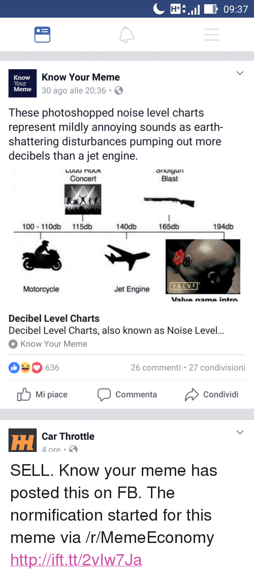 "decibels: C  09:37  Know  Your  Meme  Know Your Meme  30 ago alle 20:36 .  These photoshopped noise level charts  represent mildly annoying sounds as earth-  shattering disturbances pumping out more  decibels than a jet engine  Concert  Blast  100 110db 115db  140db  165db  194db  VALVE  Motorcycle  Jet Engine  Valva nana intra  Decibel Level Charts  Decibel Level Charts, also known as Noise Level...  Know Your Meme  030636  26 commenti 27 condivisioni  Mi piace Commenta  Condividi  Car Throttle  4 gre <p>SELL. Know your meme has posted this on FB. The normification started for this meme via /r/MemeEconomy <a href=""http://ift.tt/2vIw7Ja"">http://ift.tt/2vIw7Ja</a></p>"