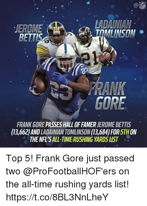 Frank Gore: Ca  LADAINIA  EROME  BETTIS  NK  GORE  FRANK GORE PASSES HALL OF FAMER JEROME BETTIS  (13,662) AND LADAINIAN TOMLINSON (13,684) FOR 5TH ON  THE NFL'S ALL-TIME RUSHING YARDS LIST Top 5!  Frank Gore just passed two @ProFootballHOF'ers on the all-time rushing yards list! https://t.co/8BL3NnLheY