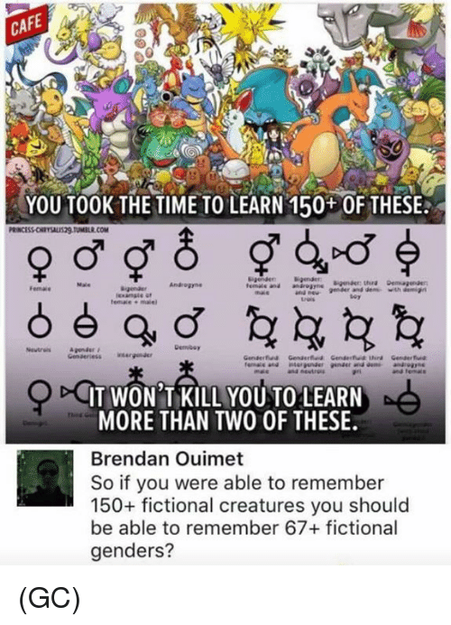 Memes, Time, and Fictional: CAFE  YOU TOOK THE TIME TO LEARN 150+ OF THESE  and nev gender and dewith  boy  IT WON'T KILL YOUTO LEARN  MORE THAN TWO OF THESE  Brendan Ouimet  So if you were able to remember  150+ fictional creatures you should  be able to remember 67+ fictional  genders? (GC)