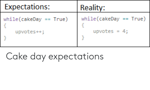 day: Cake day expectations