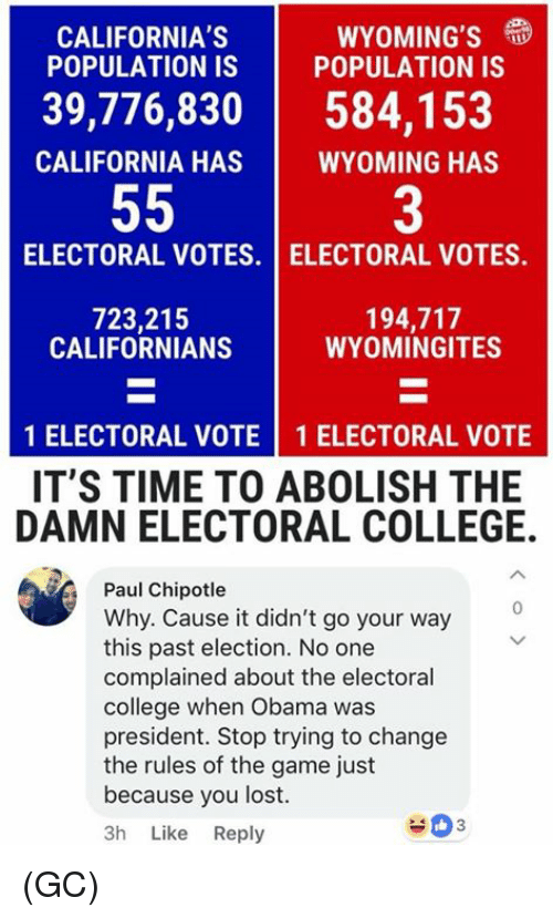 Chipotle, College, and Memes: CALIFORNIA'S  POPULATION IS | POPULATION IS  WYOMING'S  39,776,830584,153  CALIFORNIA HAS  WYOMING HAS  3  ELECTORAL VOTES. I ELECTORAL VOTES.  723,215  CALIFORNIANS  194,717  WYOMINGITES  1 ELECTORAL VOTE 1 ELECTORAL VOTE  IT'S TIME TO ABOLISH THE  DAMN ELECTORAL COLLEGE.  Paul Chipotle  Why. Cause it didn't go your way  this past election. No one  complained about the electoral  college when Obama was  president. Stop trying to change  the rules of the game just  because you lost.  3h Like Reply  0 (GC)