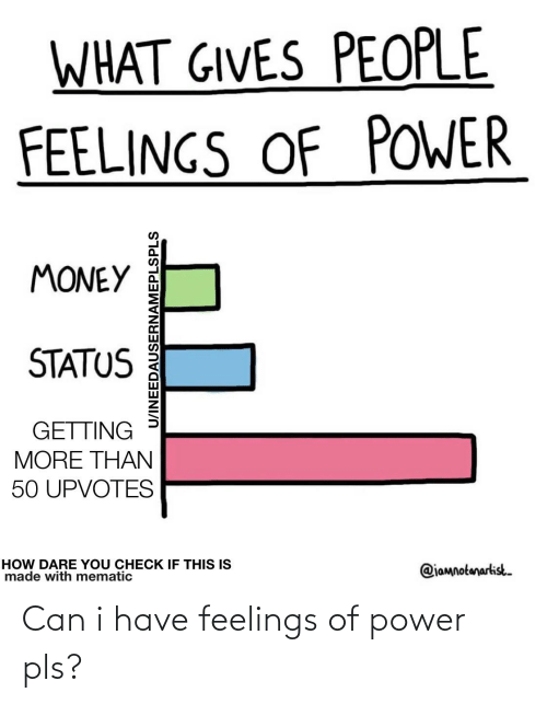 Can I Have: Can i have feelings of power pls?