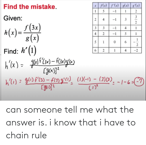 tell me: can someone tell me what the answer is. i know that i have to chain rule