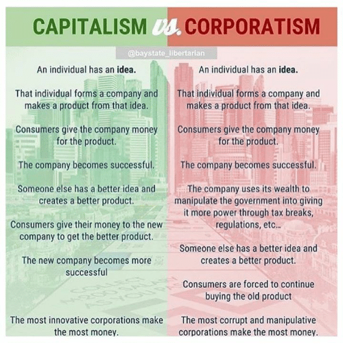 More Power: CAPITALISM Us CORPORATISM  @baystate libertarian  An individual has an idea.  An individual has an idea.  That individual forms a company and  makes a product from that idea.  That individual forms a company and  makes a product from that idea.  Consumers give the company money  Consumers give the company money  for the product.  for the product.  The company becomes successful  Someone else has a better idea and  The company becomes successful  The company uses its wealth to  manipulate the government into giving  it more power through tax breaks  regulations, etc..  creates a better product.  Consumers give their money to the new  company to get the better product.  Someone else has a better idea and  creates a better product.  The new company becomes more  successful  Consumers are forced to continue  buying the old product  The most innovative corporations make  the most money.  The most corrupt and manipulative  corporations make the most money.