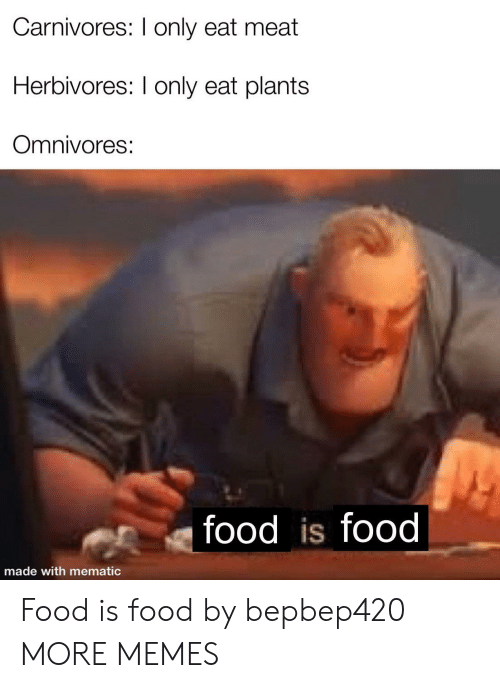 Eat Meat: Carnivores: I only eat meat  Herbivores: I only eat plants  Omnivores:  food is food  made with mematic Food is food by bepbep420 MORE MEMES