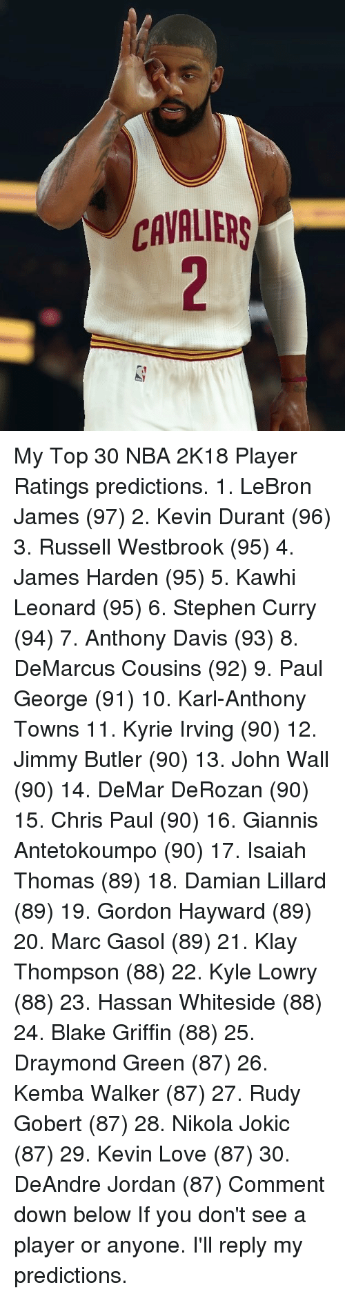Karling: CAVALIERS My Top 30 NBA 2K18 Player Ratings predictions. 1. LeBron James (97) 2. Kevin Durant (96) 3. Russell Westbrook (95) 4. James Harden (95) 5. Kawhi Leonard (95) 6. Stephen Curry (94) 7. Anthony Davis (93) 8. DeMarcus Cousins (92) 9. Paul George (91) 10. Karl-Anthony Towns 11. Kyrie Irving (90) 12. Jimmy Butler (90) 13. John Wall (90) 14. DeMar DeRozan (90) 15. Chris Paul (90) 16. Giannis Antetokoumpo (90) 17. Isaiah Thomas (89) 18. Damian Lillard (89) 19. Gordon Hayward (89) 20. Marc Gasol (89) 21. Klay Thompson (88) 22. Kyle Lowry (88) 23. Hassan Whiteside (88) 24. Blake Griffin (88) 25. Draymond Green (87) 26. Kemba Walker (87) 27. Rudy Gobert (87) 28. Nikola Jokic (87) 29. Kevin Love (87) 30. DeAndre Jordan (87) Comment down below If you don't see a player or anyone. I'll reply my predictions.