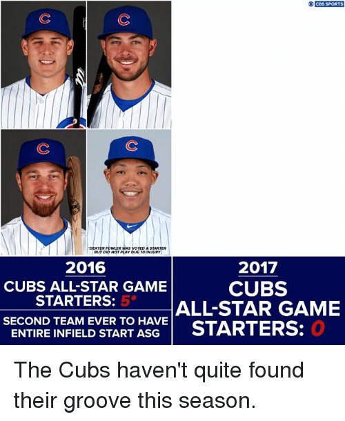 starly: CBS SPORTS  DEXTER FOWLER WAS VOTED A STARTER  BUT DID NOT PLAYDUE TO INJURY  2016  CUBS ALL-STAR GAME  2017  CUBS  ALL-STAR GAME  STARTERS:  SECOND TEAM EVER TO HAVE  ENTIRE INFIELD START ASG  ETE INALIE START AS  STARTERS:  : O The Cubs haven't quite found their groove this season.