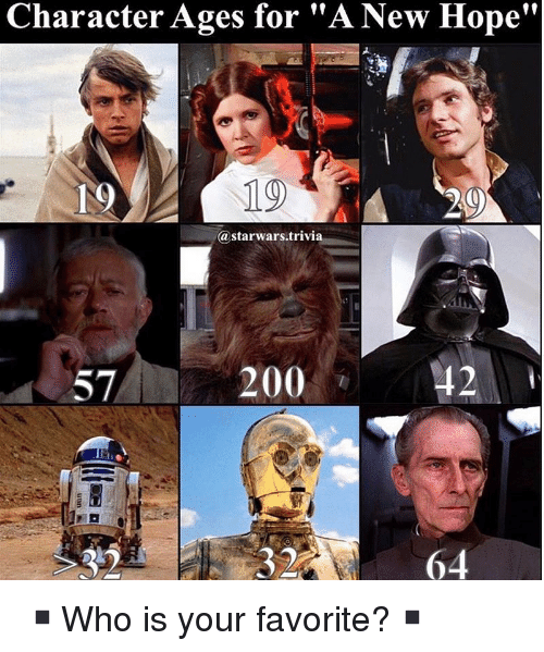 "A New Hope: Character Ages for ""A New Hope""  19  19  @starwars.trivia  57  200 ▪️Who is your favorite?▪️"