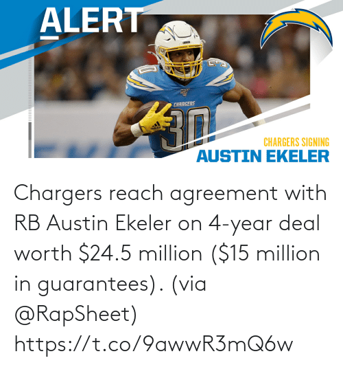 Austin: Chargers reach agreement with RB Austin Ekeler on 4-year deal worth $24.5 million ($15 million in guarantees). (via @RapSheet) https://t.co/9awwR3mQ6w