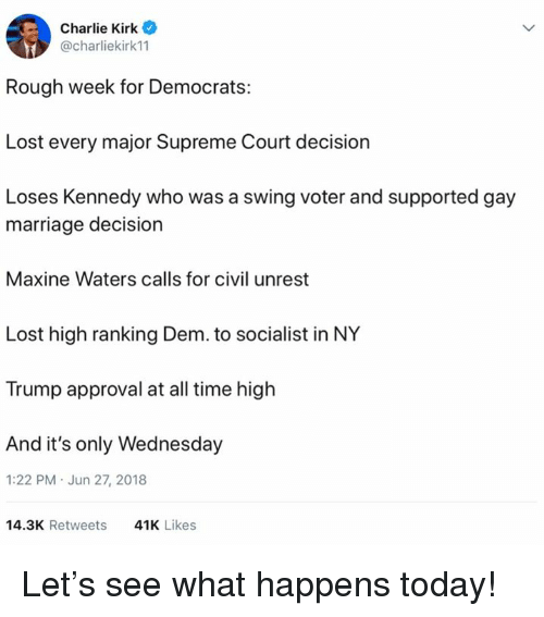Its Only Wednesday: Charlie Kirk  @charliekirk11  Rough week for Democrats:  Lost every major Supreme Court decision  Loses Kennedy who was a swing voter and supported gay  marriage decision  Maxine Waters calls for civil unrest  Lost high ranking Dem. to socialist in NY  Trump approval at all time higlh  And it's only Wednesday  1:22 PM Jun 27, 2018  14.3K Retweets41 Likes Let's see what happens today!
