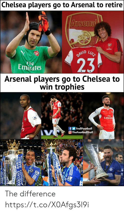 Arsenal, Chelsea, and Memes: Chelsea players go to Arsenal to retire  Arsenal  Emirates  DAVID  LUIZ  23  FIU  Emirates  Arsenal players go to Chelsea to  win trophies  tiates  Fly  Emirate  fTrollFootball  TheFootballTroll  V  REMIER  EAGUE  HAMA  YRES  BARCIAYS  BARCLAYS BARC  BARCLAYS  BARCLA  ARCIAYS  BARCIAYS BARC The difference https://t.co/X0Afgs3l9i