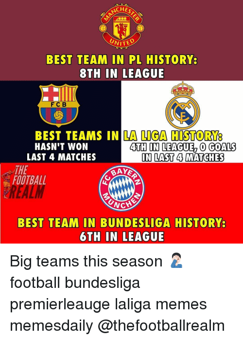 Football, Goals, and Memes: CHES  WITED  BEST TEAM IN PL HISTORY  8TH  IN LEAGUE  FC B  BEST TEAMS IN LA LIGA HISTORY  HASN'T WON  LAST 4 MATCHES  4TH IN LEAGUE, O GOALS  IN LAST 4 MATCHES  ⅢLAST 4  THE  FOOTBALL  BAY  BEST TEAM IN BUNDESLIGA HISTORY  6TH IN LEAGUE Big teams this season 🤦🏻♂️ football bundesliga premierleauge laliga memes memesdaily @thefootballrealm