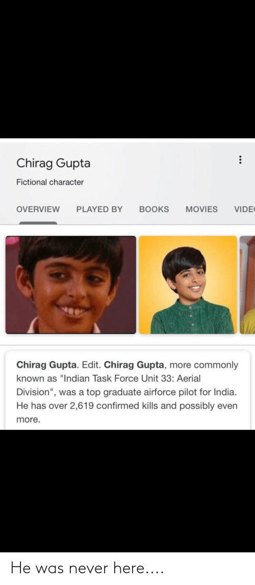 """Books, Movies, and Reddit: Chirag Gupta  Fictional character  VIDE  OVERVIEW  BOOKS  MOVIES  PLAYED BY  Chirag Gupta. Edit. Chirag Gupta, more commonly  known as """"Indian Task Force Unit 33: Aerial  Division"""", was a top graduate airforce pilot for India.  He has over 2,619 confirmed kills and possibly even  more. He was never here...."""