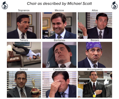 scott: Choir as described by Michael Scott  Altos  Mezzos  Sopranos  ollg  Basses  Tenors  Baritones  Accompanist  Conductor  Soloist  datal 0R