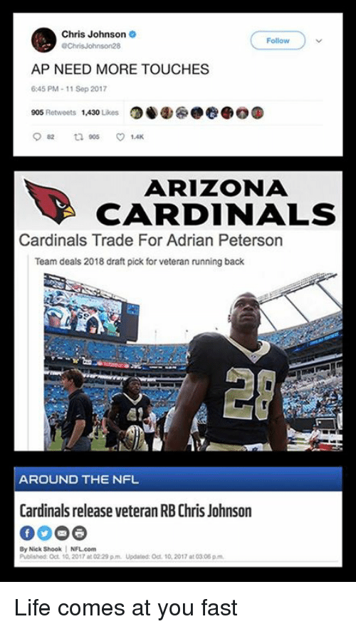 Chris Johnson: Chris Johnson  Follow  AP NEED MORE TOUCHES  6:45 PM-11 Sep 2017  905 Retweets 1,430 ikes0  ARIZONA  CARDINALS  Cardinals Trade For Adrian Peterson  Team deals 2018 draft pick for veteran running back  20  S1  AROUND THE NFL  Cardinals release veteran RB Chris Johnson  By Nick Shook NFL.com  Published: Oct 10, 2017 at 02 29 pm Updated: Oct 10, 2017 at 03.06 p.m Life comes at you fast