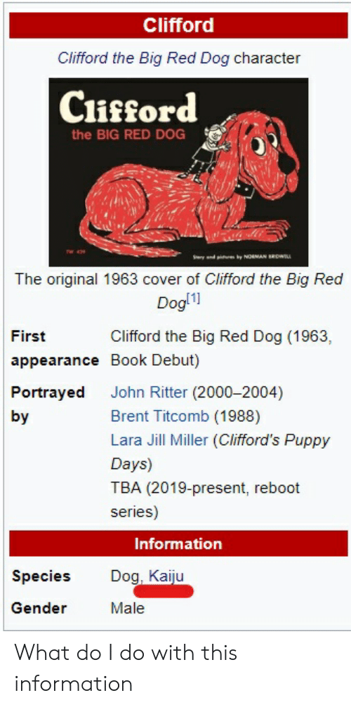 clifford the big red dog: Clifford  Clifford the Big Red Dog character  Clifford  the BIG RED DOG  ery and pitm by NOMAN SROWL  The original 1963 cover of Clifford the Big Red  Dogl11  Clifford the Big Red Dog (1963,  First  appearance Book Debut)  Portrayed  John Ritter (2000-2004)  Brent Titcomb (1988)  by  Lara Jill Miller (Clifford's Puppy  Days)  TBA (2019-present, reboot  series)  Information  Dog, Kaiju  Species  Gender  Male What do I do with this information