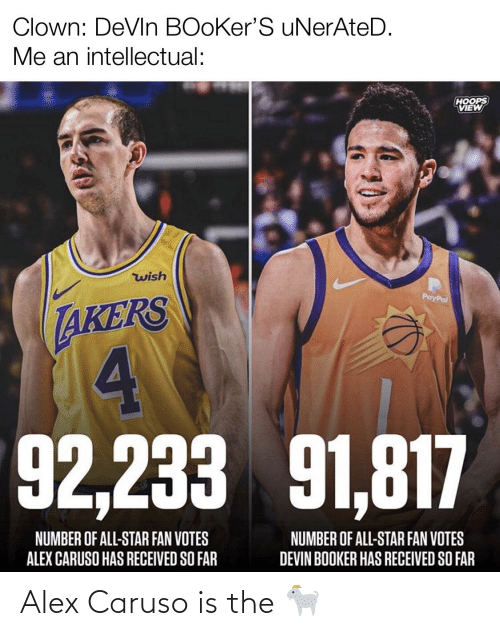 Akers: Clown: DeVIn BOoKer'S uNerAteD.  Me an intellectual:  HOOPS  VIEW  wish  PayPal  AKERS  92,233 91,817  NUMBER OF ALL-STAR FAN VOTES  ALEX CARUSO HAS RECEIVED SO FAR  NUMBER OF ALL-STAR FAN VOTES  DEVIN BOOKER HAS RECEIVED SO FAR Alex Caruso is the 🐐