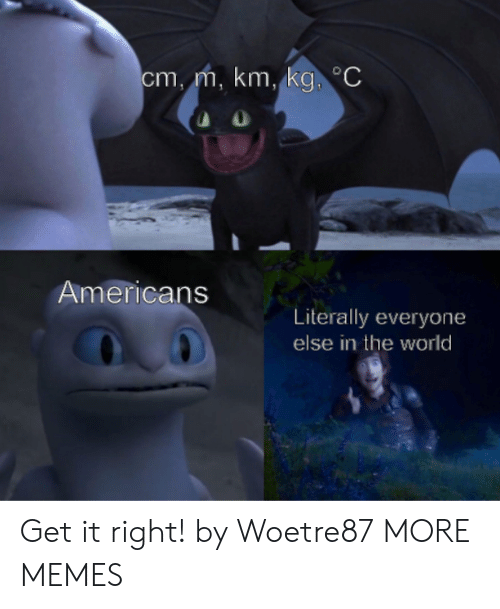 Get It Right: cm,m, km, kg C  Americans  Literally everyone  else in the world Get it right! by Woetre87 MORE MEMES