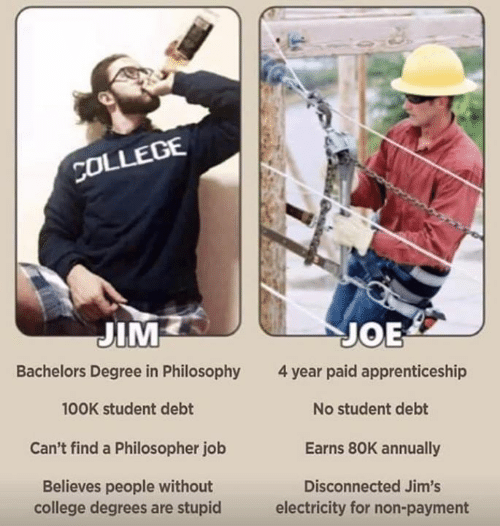 Annually: co  OLLEGE  JIM  Bachelors Degree in Philosophy  100K student debt  Can't find a Philosopher job  Believes people without  JOE  4 year paid apprenticeship  No student debt  Earns 80K annually  Disconnected Jim's  college degrees are stupid  electricity for non-payment