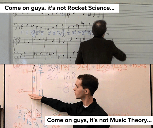 2 2: Come on guys, it's not Rocket Science...  be  I  >M=131+ 7511+ILZ/5 * |255  SA 1616  46  2 2  7.5-  17  Come on guys, it's not Music Theory...