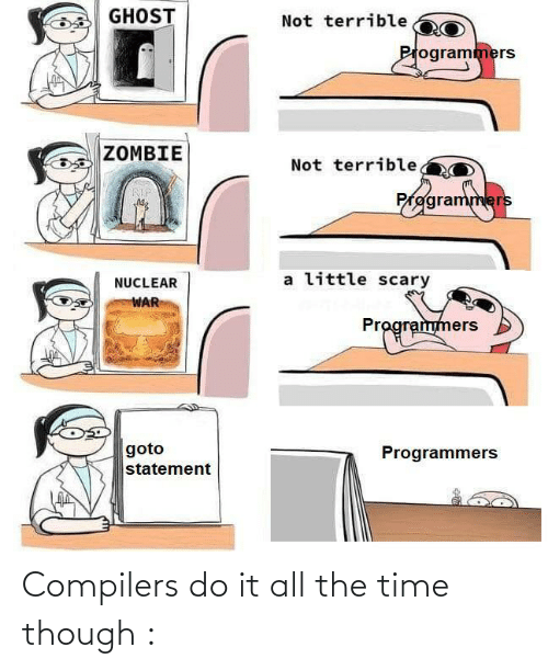 all: Compilers do it all the time though :