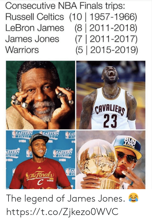 Finals, LeBron James, and Memes: Consecutive NBA Finals trips:  Russell Celtics (10 1957-1966)  LeBron James (8 2011-2018)  James Jones (71 2011-2017)  Warriors  (5| 2015-2019)  VARK  23  014) The legend of James Jones. 😂 https://t.co/Zjkezo0WVC