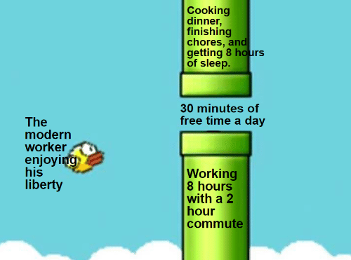 Worker: Cooking  dinner,  finishing  chores, and  getting 8 hours  of sleep.  30 minutes of  free time a day  The  modern  worker  enjoying  his  liberty  Working  8 hours  with a 2  hour  commute