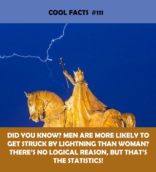 Facts, Cool, and Lightning: COOL FACTS #111  DID YOU KNOW? MEN ARE MORE LIKELY TO  GET STRUCK BY LIGHTNING THAN WOMAN?  THERE'S NO LOGICAL REASON, BUT THAT'S  THE STATISTICS!